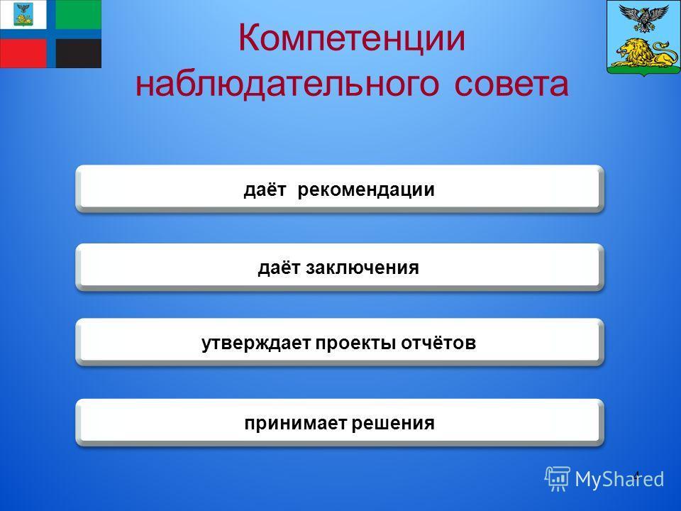 4 Компетенции наблюдательного совета даёт заключения даёт рекомендации утверждает проекты отчётов принимает решения