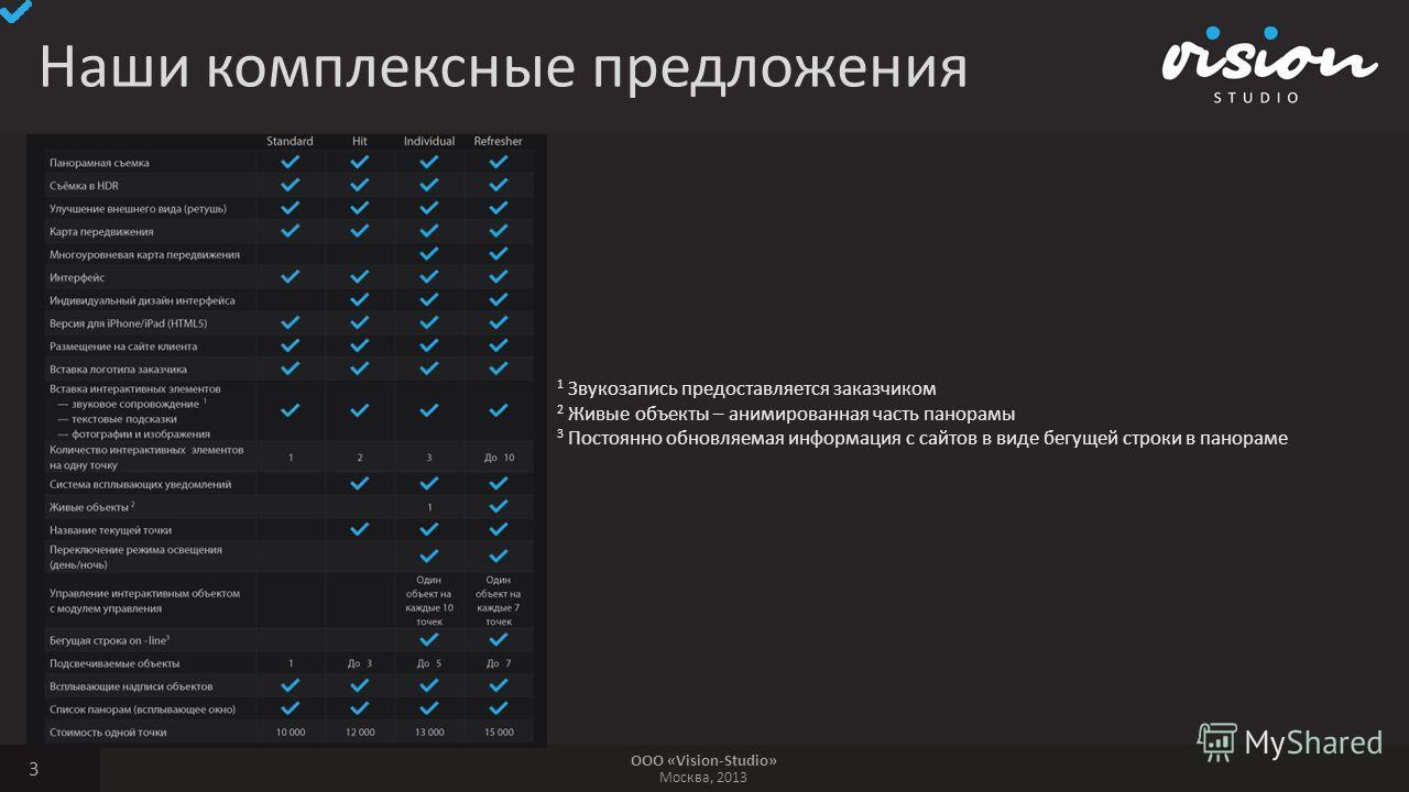 ООО «Vision-Studio» Москва, 2013 Наши комплексные предложения 3 1 Звукозапись предоставляется заказчиком 2 Живые объекты – анимированная часть панорамы 3 Постоянно обновляемая информация с сайтов в виде бегущей строки в панораме
