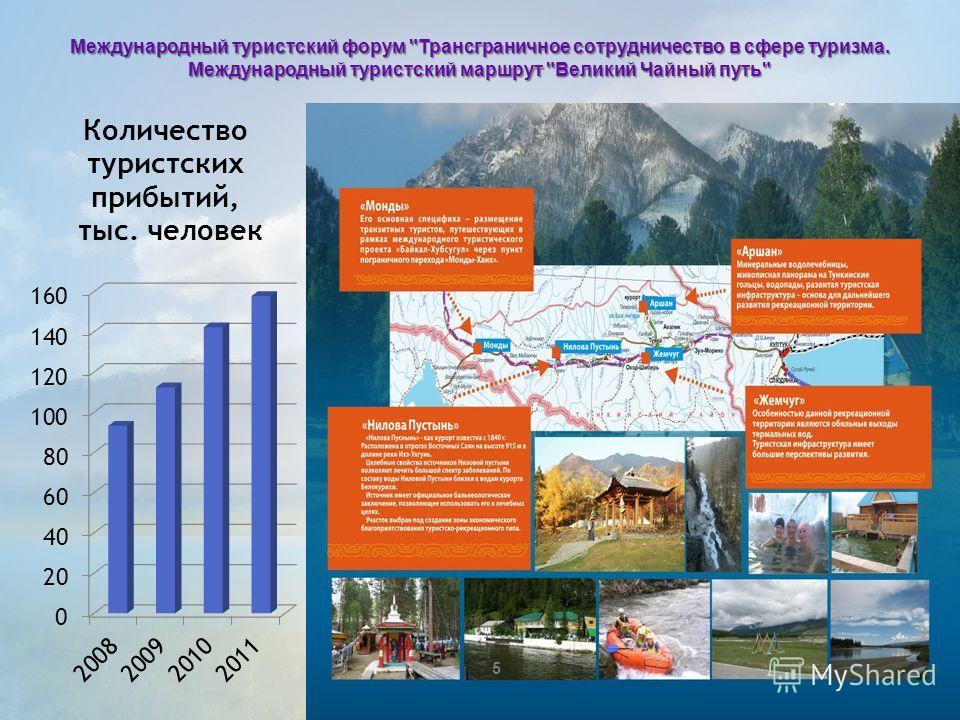 5 Международный туристский форум Трансграничное сотрудничество в сфере туризма. Международный туристский маршрут Великий Чайный путь