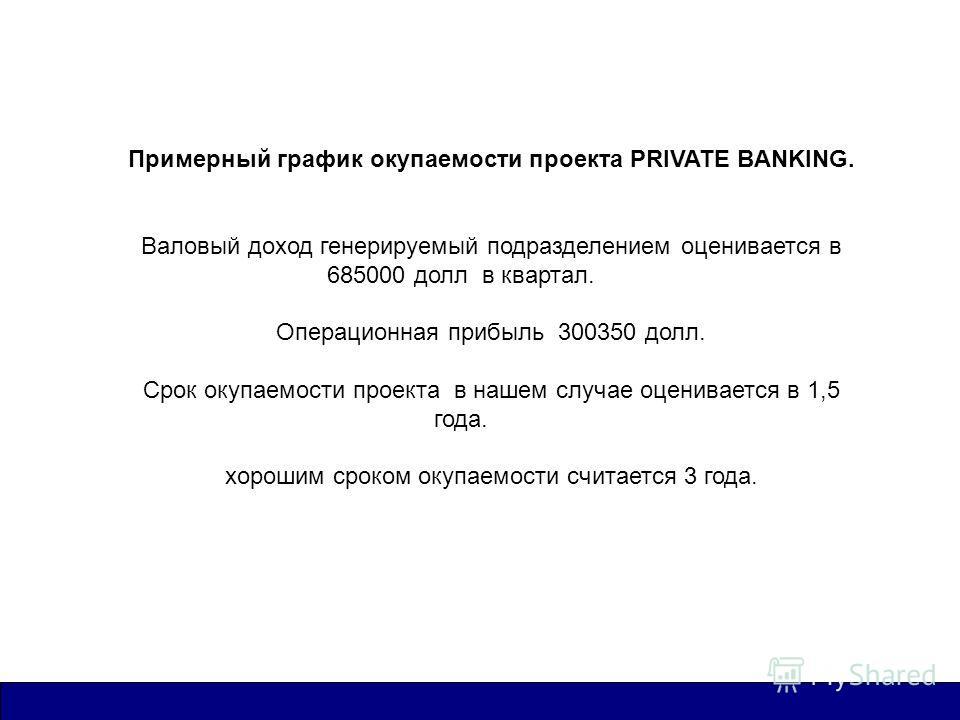Примерный график окупаемости проекта PRIVATE BANKING. Валовый доход генерируемый подразделением оценивается в 685000 долл в квартал. Операционная прибыль 300350 долл. Срок окупаемости проекта в нашем случае оценивается в 1,5 года. хорошим сроком окуп