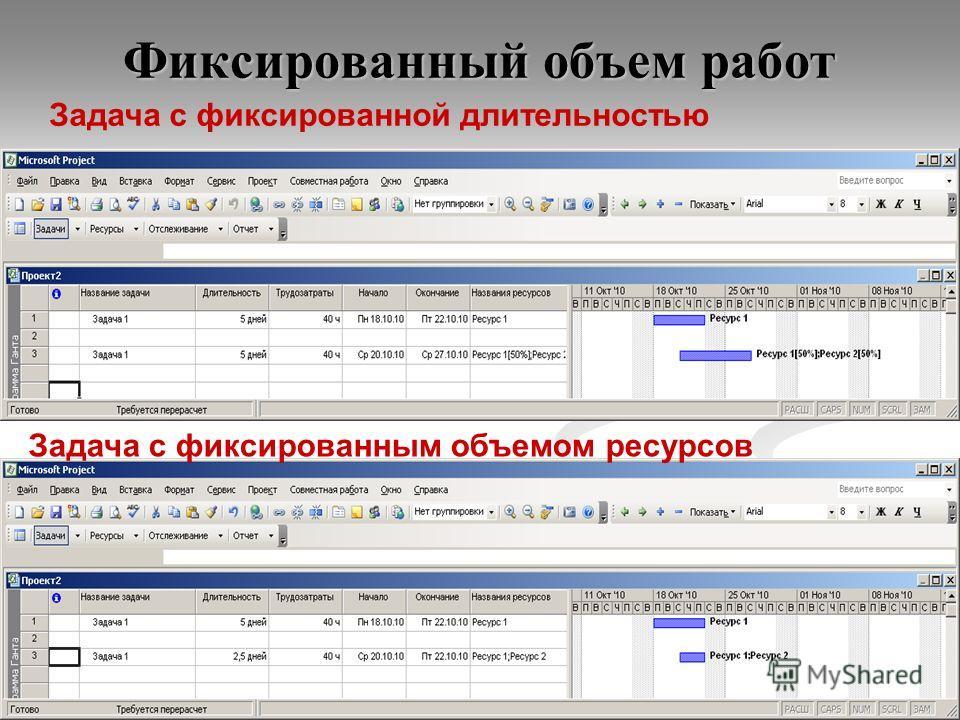 Фиксированный объем работ Задача с фиксированной длительностью Задача с фиксированным объемом ресурсов
