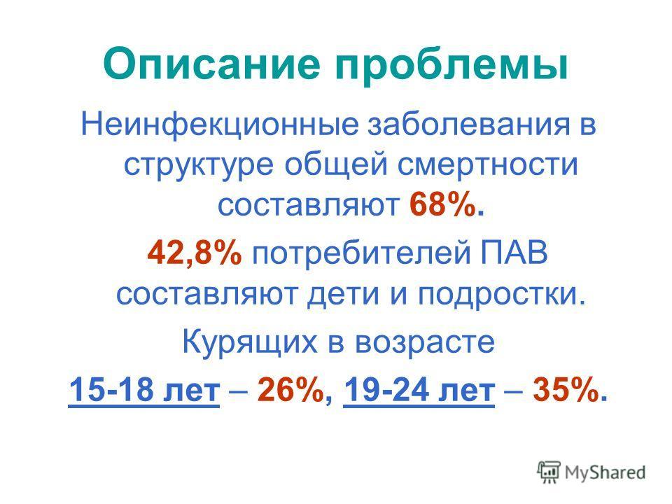 Описание проблемы Неинфекционные заболевания в структуре общей смертности составляют 68%. 42,8% потребителей ПАВ составляют дети и подростки. Курящих в возрасте 15-18 лет – 26%, 19-24 лет – 35%.