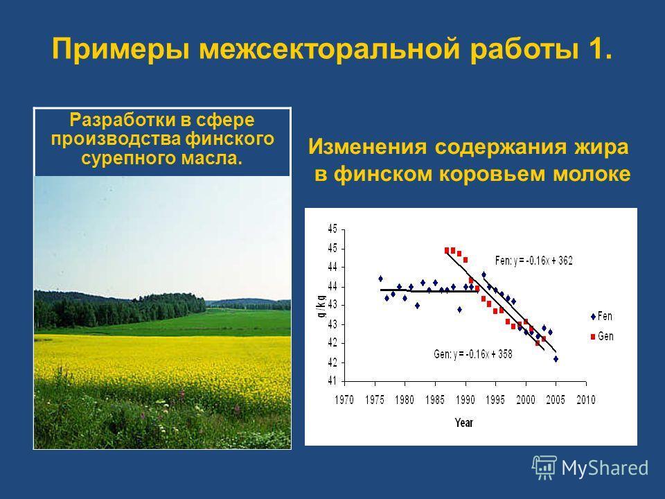 Примеры межсекторальной работы 1. Разработки в сфере производства финского сурепного масла. Изменения содержания жира в финском коровьем молоке