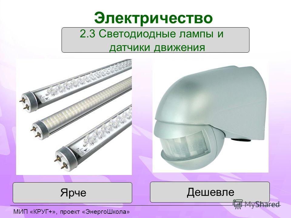 2.3 Светодиодные лампы и датчики движения Ярче Электричество МИП «КРУГ+», проект «ЭнергоШкола» Дешевле