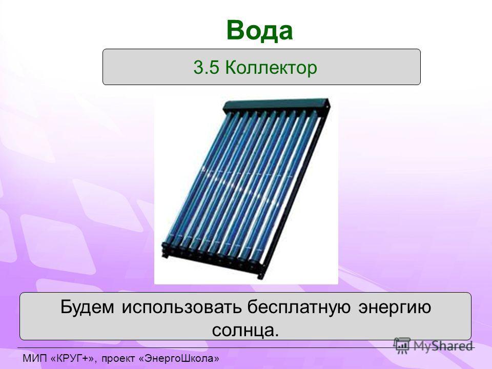 3.5 Коллектор Будем использовать бесплатную энергию солнца. Вода МИП «КРУГ+», проект «ЭнергоШкола»