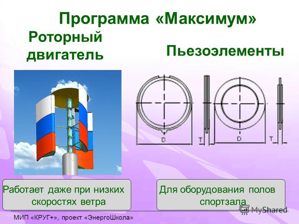 Роторный двигатель Пьезоэлементы МИП «КРУГ+», проект «ЭнергоШкола» Работает даже при низких скоростях ветра Для оборудования полов спортзала Программа «Максимум»