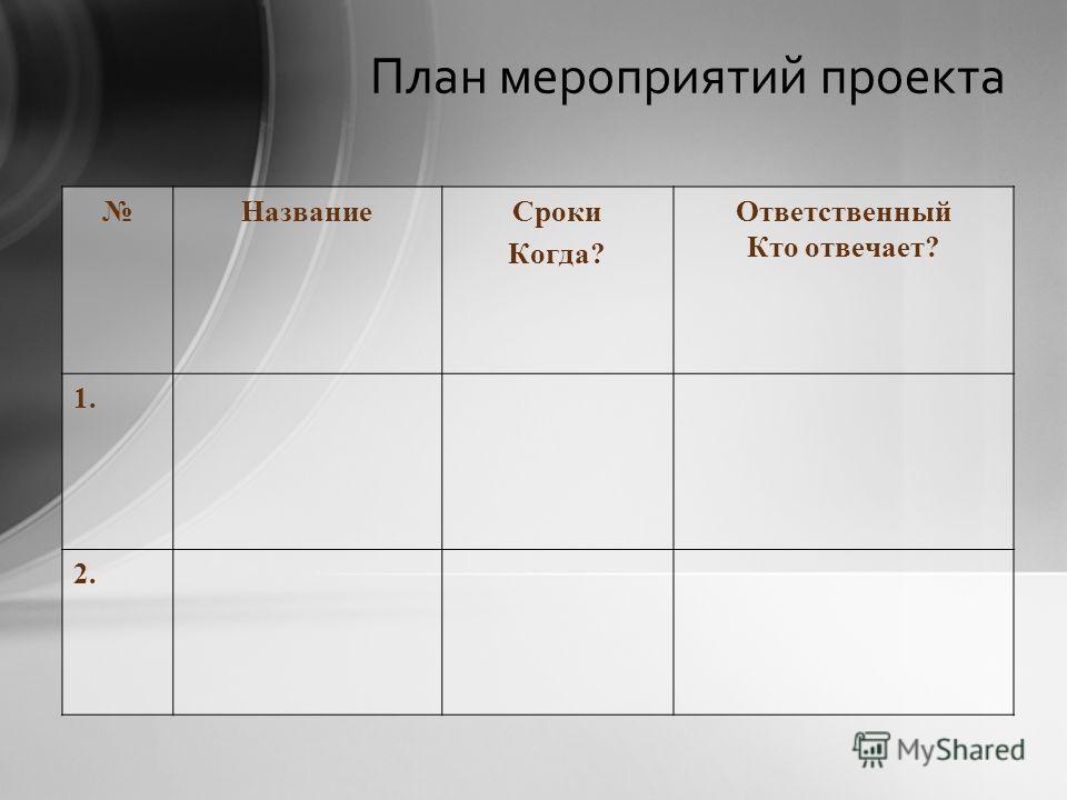 План мероприятий проекта НазваниеСроки Когда? Ответственный Кто отвечает? 1. 2.