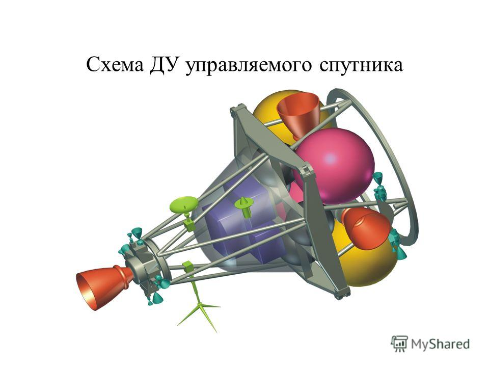 Схема ДУ управляемого спутника
