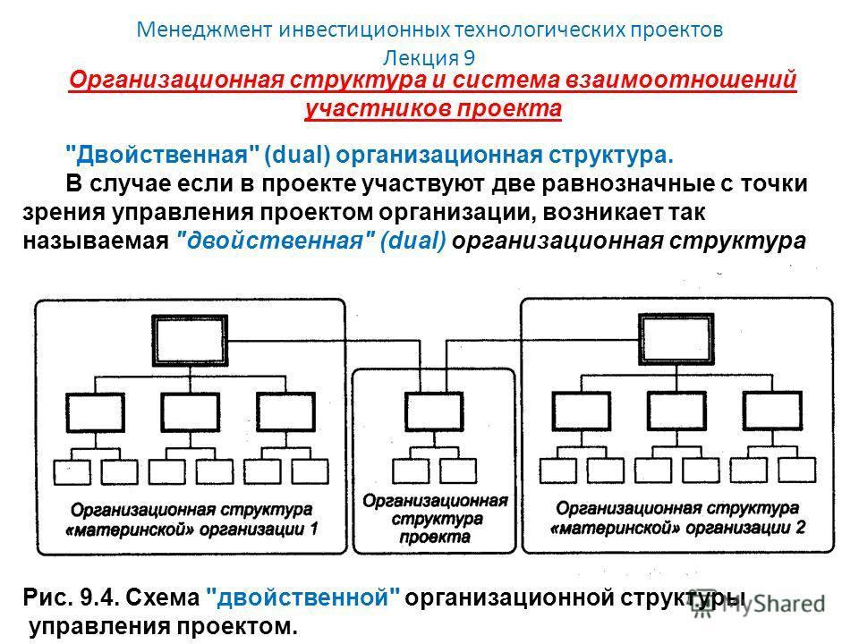 Менеджмент инвестиционных технологических проектов Лекция 9 Организационная структура и система взаимоотношений участников проекта