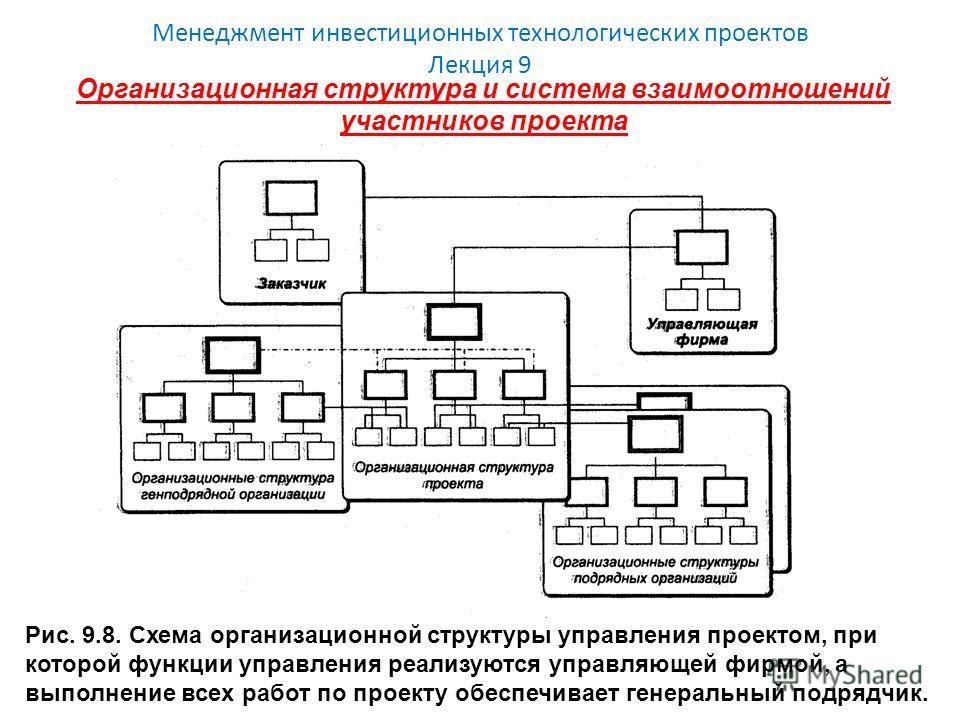технологических проектов