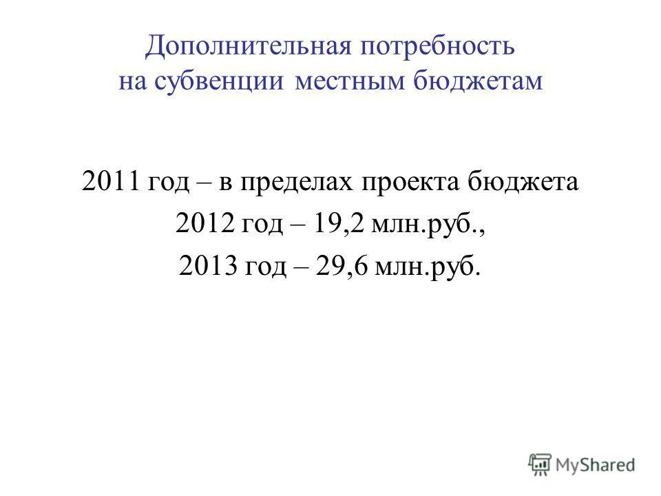 Дополнительная потребность на субвенции местным бюджетам 2011 год – в пределах проекта бюджета 2012 год – 19,2 млн.руб., 2013 год – 29,6 млн.руб.