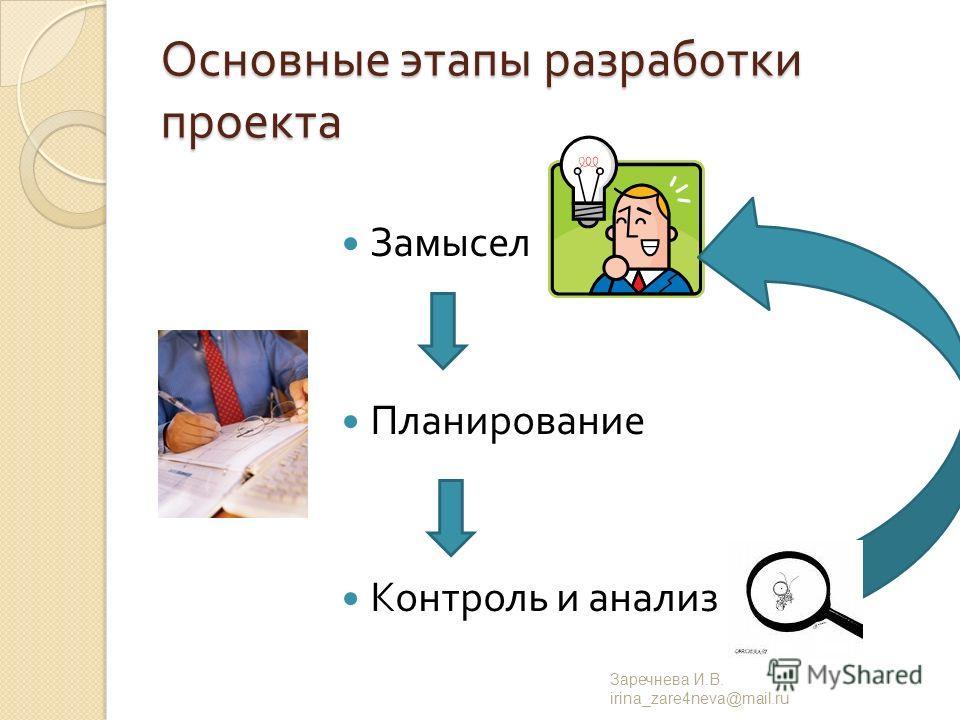 Основные этапы разработки проекта Замысел Планирование Контроль и анализ Заречнева И. В. irina_zare4neva@mail.ru