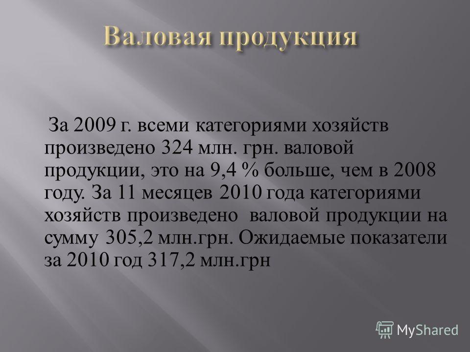 За 2009 г. всеми категориями хозяйств произведено 324 млн. грн. валовой продукции, это на 9,4 % больше, чем в 2008 году. За 11 месяцев 2010 года категориями хозяйств произведено валовой продукции на сумму 305,2 млн. грн. Ожидаемые показатели за 2010