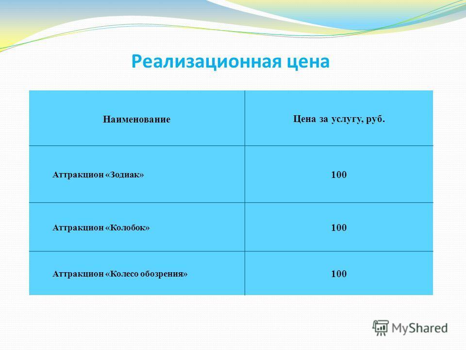 Реализационная цена Наименование Цена за услугу, руб. Аттракцион «Зодиак» 100 Аттракцион «Колобок» 100 Аттракцион «Колесо обозрения» 100