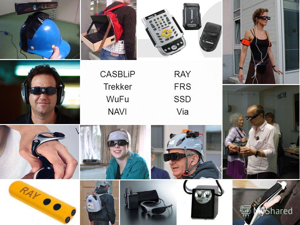 CASBLiP Trekker WuFu NAVI RAY FRS SSD Via
