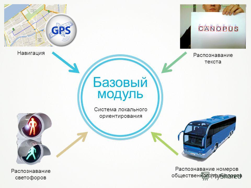 Базовый модуль Система локального ориентирования Распознавание светофоров Распознавание номеров общественного транспорта Распознавание текста Навигация