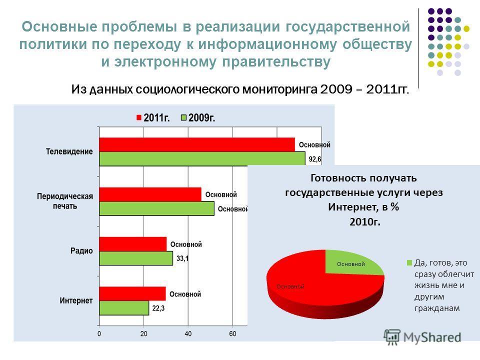Основные проблемы в реализации государственной политики по переходу к информационному обществу и электронному правительству Из данных социологического мониторинга 2009 – 2011гг.