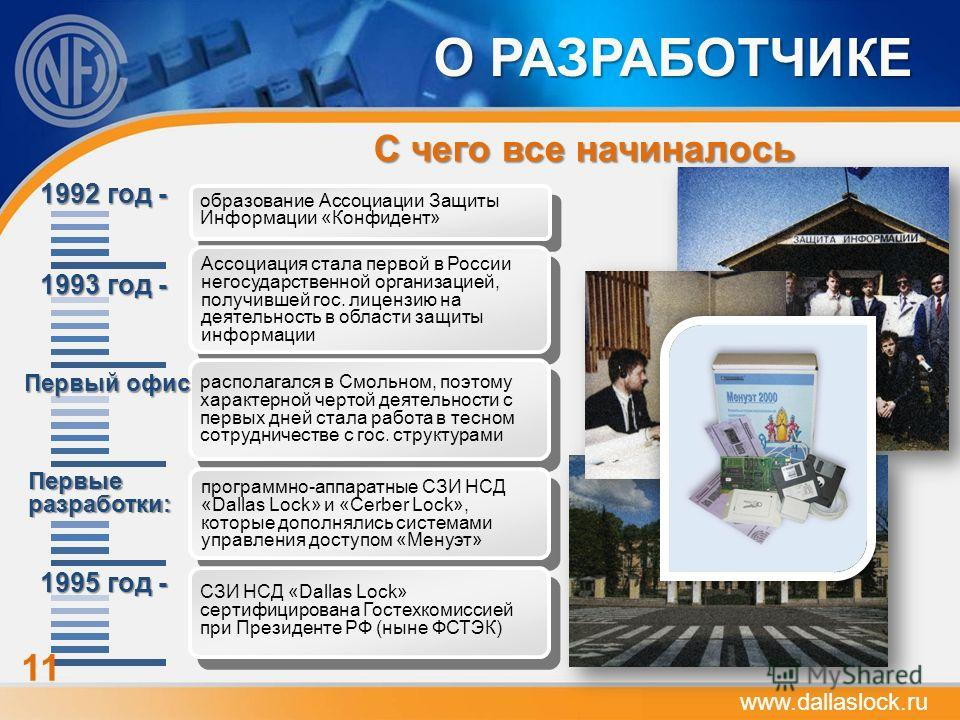 С чего все начиналось О РАЗРАБОТЧИКЕ образование Ассоциации Защиты Информации «Конфидент» Ассоциация стала первой в России негосударственной организацией, получившей гос. лицензию на деятельность в области защиты информации располагался в Смольном, п
