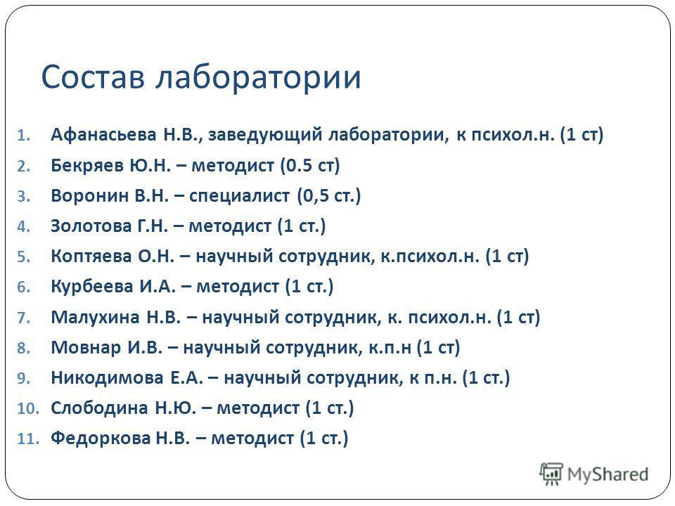 Состав лаборатории 1. Афанасьева Н.В., заведующий лаборатории, к психол.н. (1 ст) 2. Бекряев Ю.Н. – методист (0.5 ст) 3. Воронин В.Н. – специалист (0,5 ст.) 4. Золотова Г.Н. – методист (1 ст.) 5. Коптяева О.Н. – научный сотрудник, к.психол.н. (1 ст)