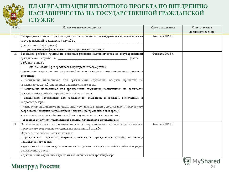 Минтруд России ПЛАН РЕАЛИЗАЦИИ ПИЛОТНОГО ПРОЕКТА ПО ВНЕДРЕНИЮ НАСТАВНИЧЕСТВА НА ГОСУДАРСТВЕННОЙ ГРАЖДАНСКОЙ СЛУЖБЕ 21 п/пНаименование мероприятияСрок исполнения Ответственное должностное лицо 1. Утверждение приказа о реализации пилотного проекта по в