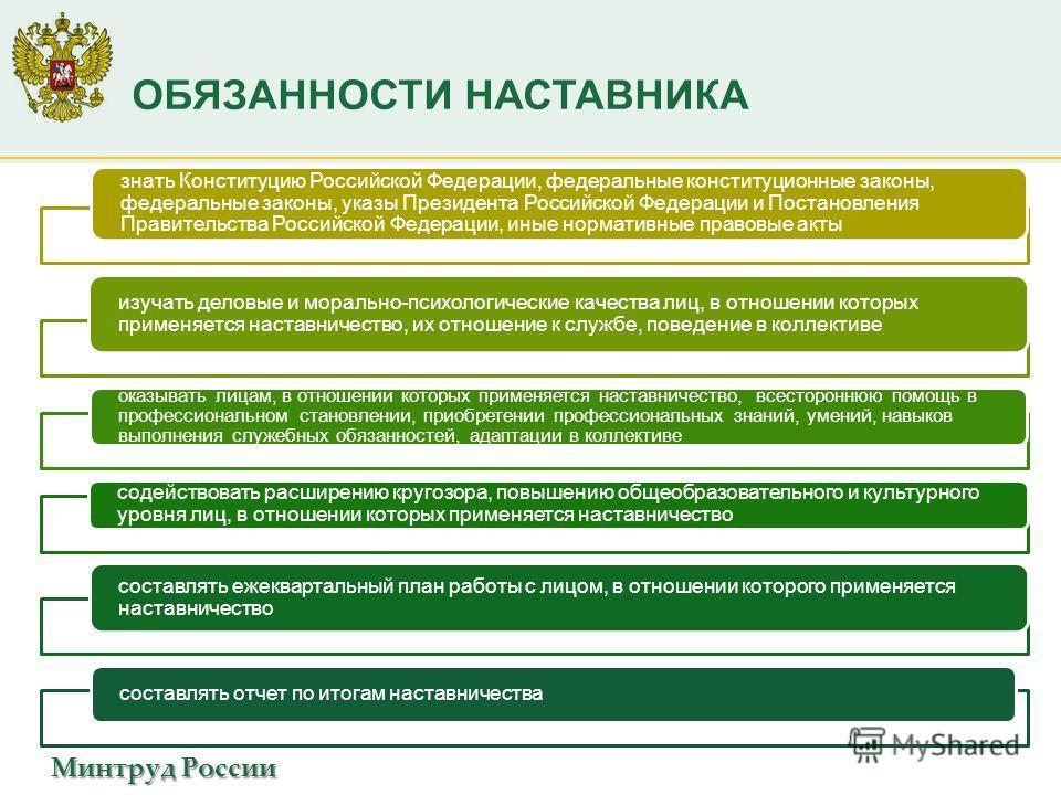 Минтруд России знать Конституцию Российской Федерации, федеральные конституционные законы, федеральные законы, указы Президента Российской Федерации и Постановления Правительства Российской Федерации, иные нормативные правовые акты изучать деловые и