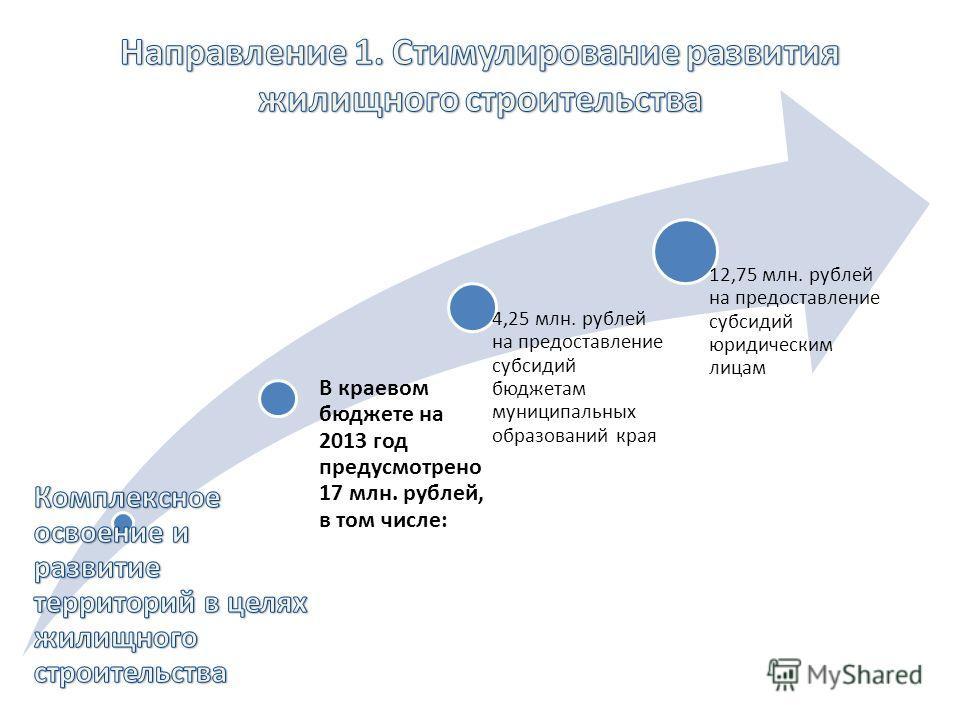 В краевом бюджете на 2013 год предусмотрено 17 млн. рублей, в том числе: 4,25 млн. рублей на предоставление субсидий бюджетам муниципальных образований края 12,75 млн. рублей на предоставление субсидий юридическим лицам