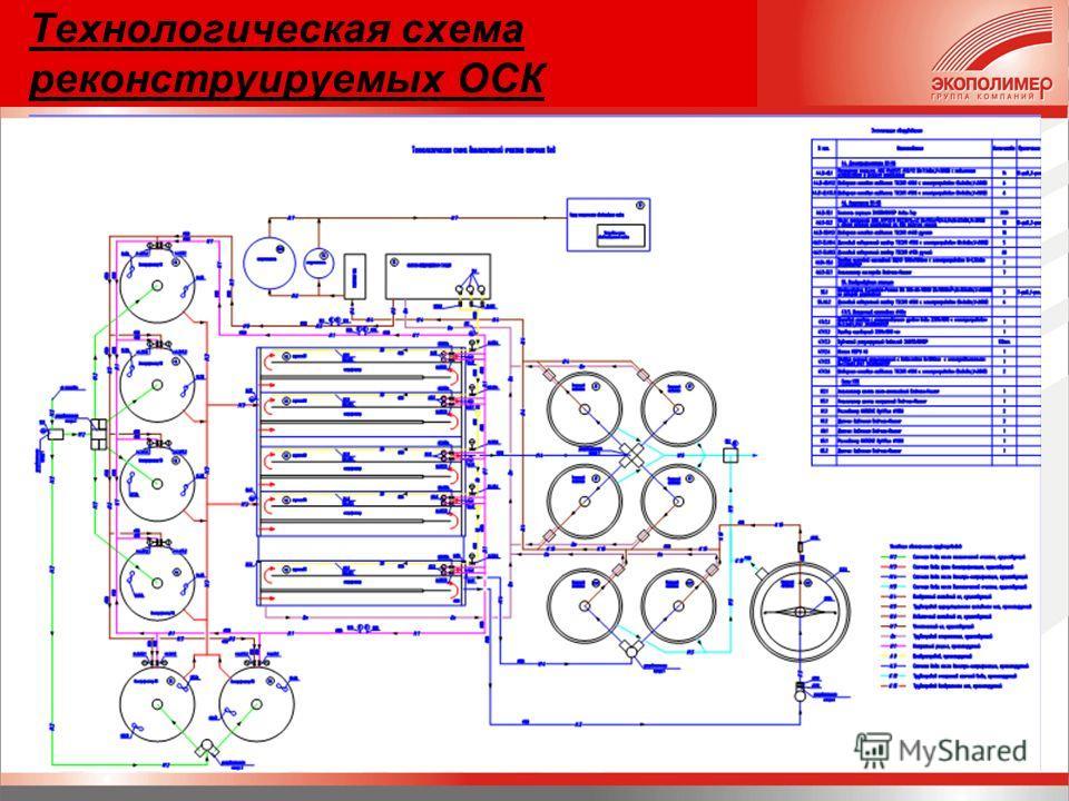 Технологическая схема реконструируемых ОСК