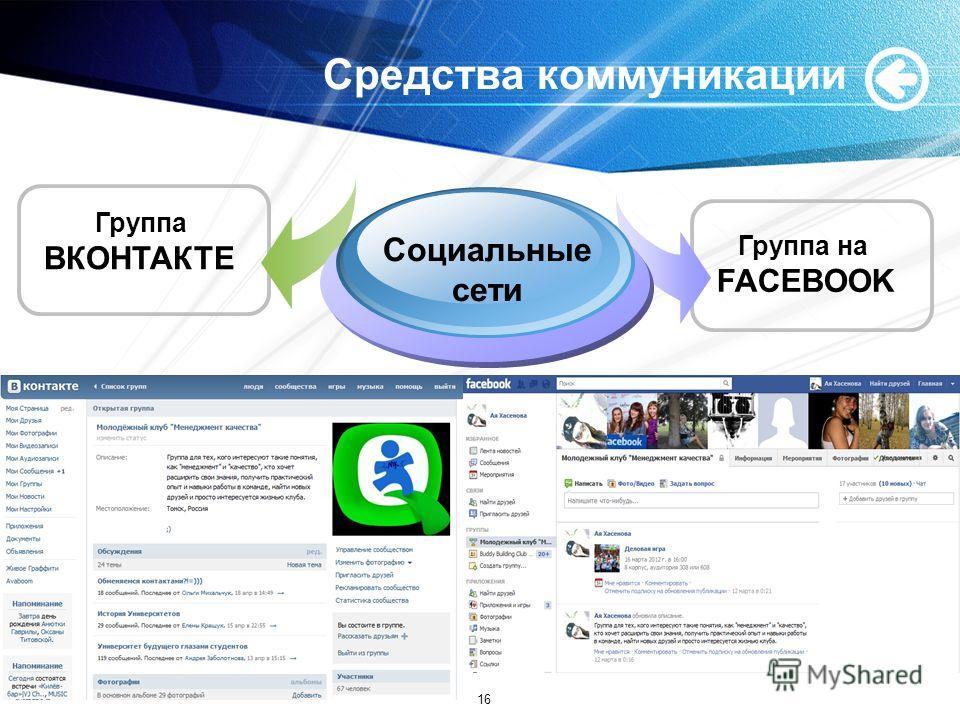 Средства коммуникации Группа ВКОНТАКТЕ Социальные сети Группа на FACEBOOK 16
