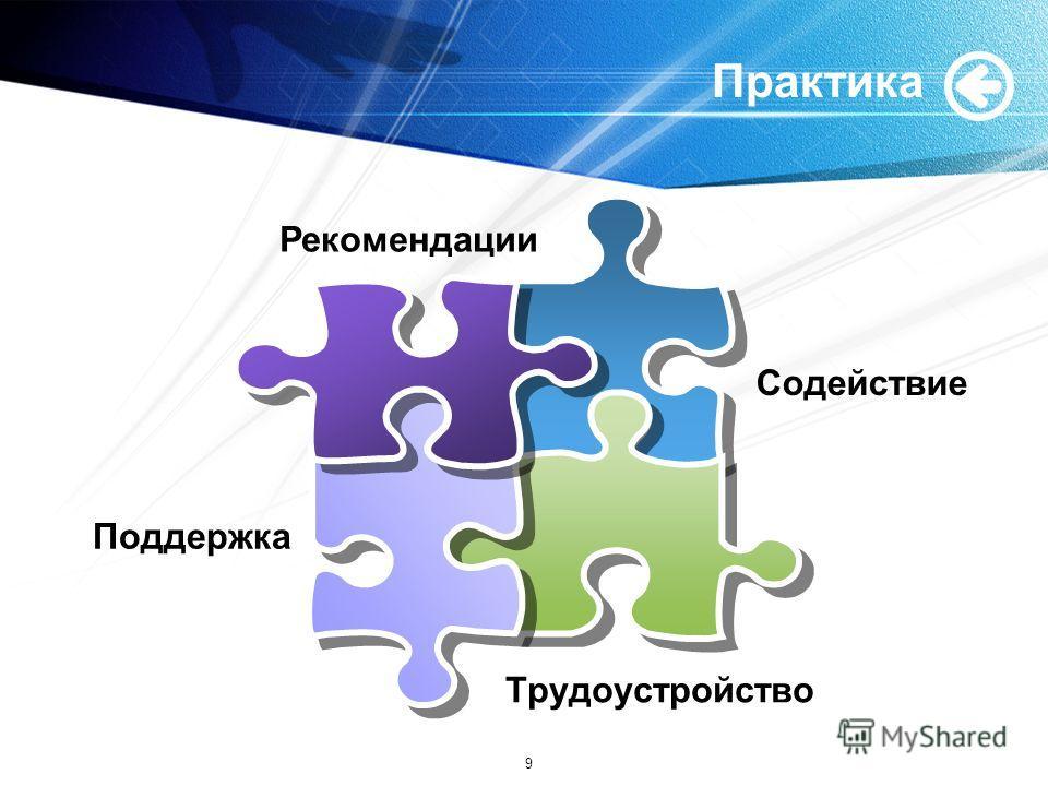 Практика Поддержка Рекомендации Трудоустройство Содействие 9
