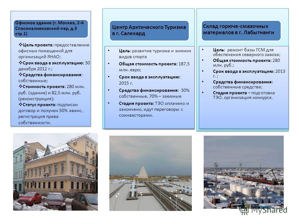 Цель: ремонт базы ГСМ для обеспечения северного завоза; Общая стоимость проекта: 280 млн. руб.; Срок ввода в эксплуатацию: 2013 г. ; Средства финансирования: собственные средства; Стадия проекта – подготовка ТЭО, организация конкурса. Цель: ремонт ба