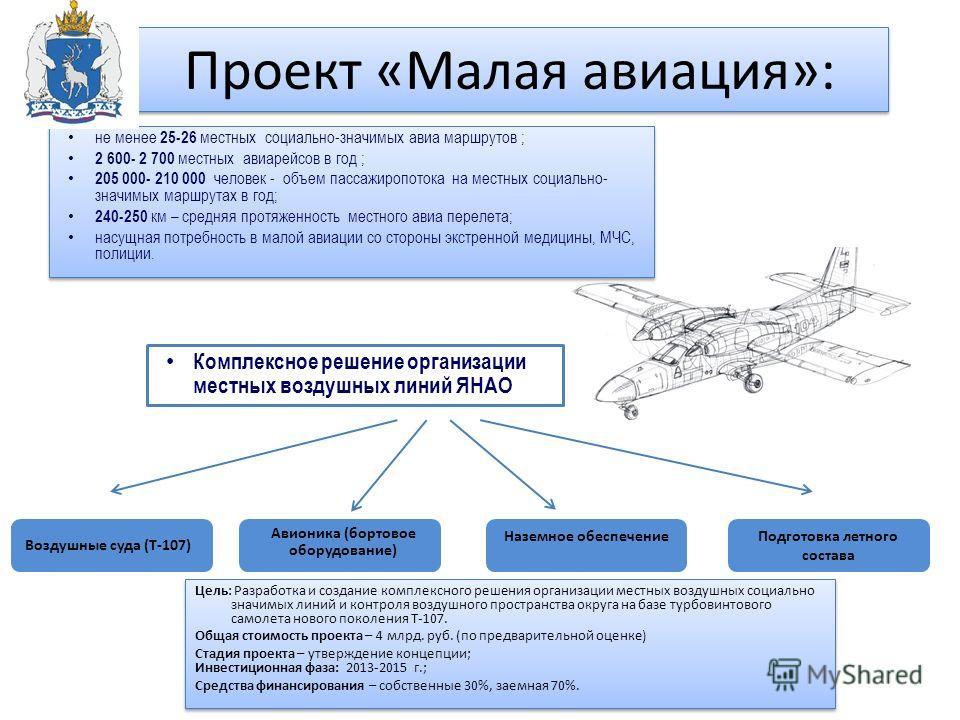 Комплексное решение организации местных воздушных линий ЯНАО Проект «Малая авиация»: не менее 25-26 местных социально-значимых авиа маршрутов ; 2 600- 2 700 местных авиарейсов в год ; 205 000- 210 000 человек - объем пассажиропотока на местных социал