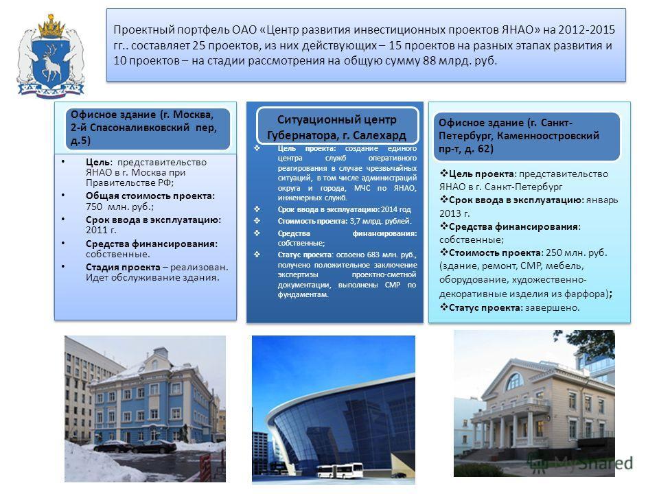 Проектный портфель ОАО «Центр развития инвестиционных проектов ЯНАО» на 2012-2015 гг.. составляет 25 проектов, из них действующих – 15 проектов на разных этапах развития и 10 проектов – на стадии рассмотрения на общую сумму 88 млрд. руб. Цель проекта