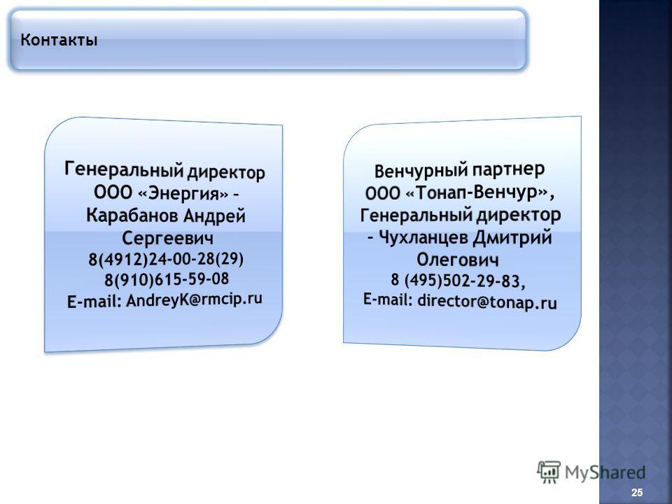 Контакты 25