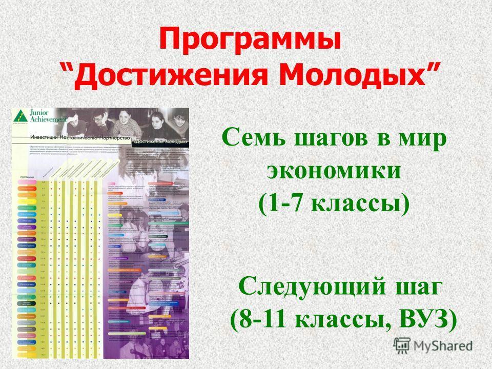 Программы Достижения Молодых Семь шагов в мир экономики (1-7 классы) Следующий шаг (8-11 классы, ВУЗ)