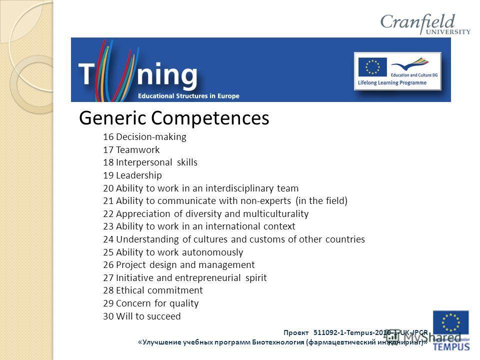 Проект 511092-1-Tempus-2010-1-UK-JPCR «Улучшение учебных программ Биотехнология (фармацевтический инжениринг)» Generic Competences 16 Decision-making 17 Teamwork 18 Interpersonal skills 19 Leadership 20 Ability to work in an interdisciplinary team 21