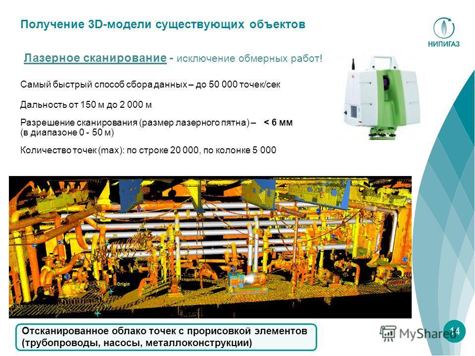 Лазерное сканирование - исключение обмерных работ! Самый быстрый способ сбора данных – до 50 000 точек/сек Дальность от 150 м до 2 000 м Разрешение сканирования (размер лазерного пятна) – < 6 мм (в диапазоне 0 - 50 м) Количество точек (max): по строк