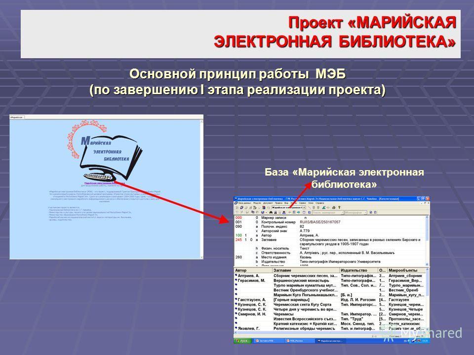 Основной принцип работы МЭБ (по завершению I этапа реализации проекта) База «Марийская электронная библиотека»