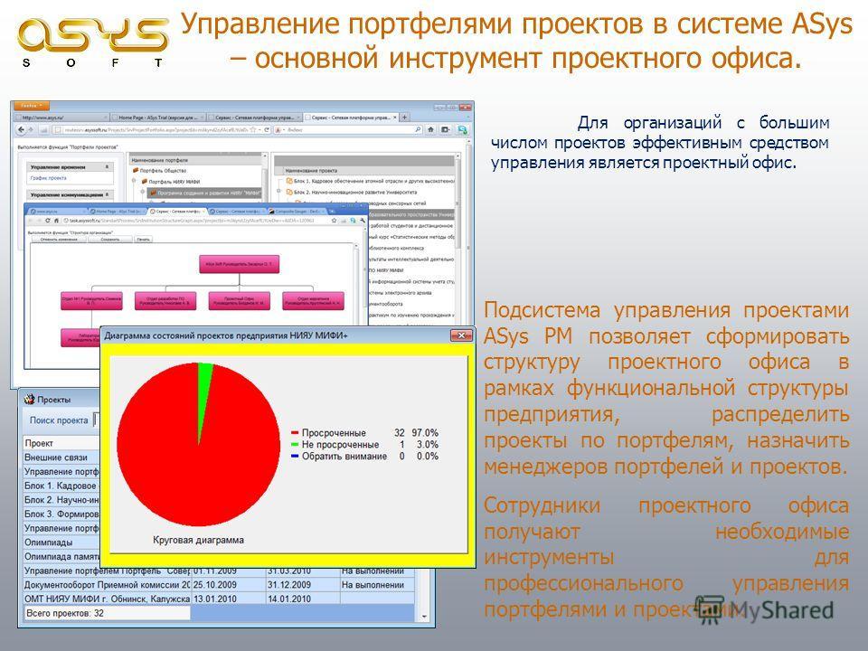 Управление портфелями проектов в системе ASys – основной инструмент проектного офиса. Для организаций с большим числом проектов эффективным средством управления является проектный офис. Подсистема управления проектами ASys PM позволяет сформировать с