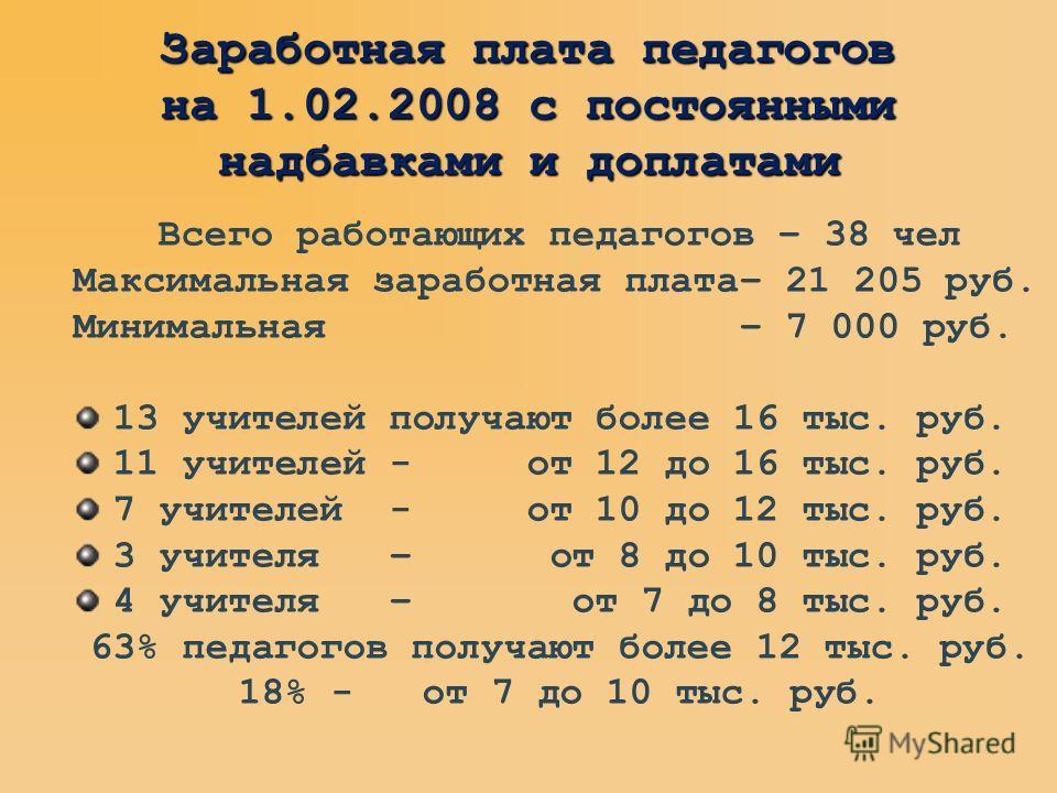Заработная плата педагогов на 1.02.2008 с постоянными надбавками и доплатами Всего работающих педагогов – 38 чел Максимальная заработная плата– 21 205 руб. Минимальная – 7 000 руб. 13 учителей получают более 16 тыс. руб. 11 учителей - от 12 до 16 тыс