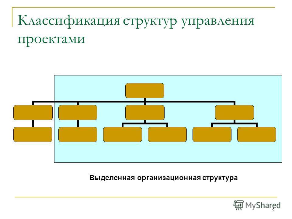 9 Классификация структур управления проектами Выделенная организационная структура