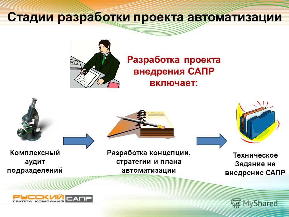 Стадии разработки проекта автоматизации Разработка проекта внедрения САПР включает: Комплексный аудит подразделений Разработка концепции, стратегии и плана автоматизации Техническое Задание на внедрение САПР