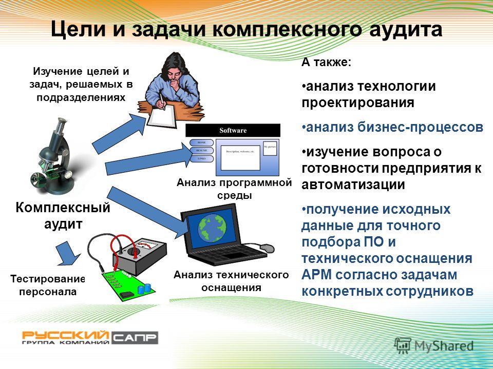 Цели и задачи комплексного аудита Анализ программной среды Изучение целей и задач, решаемых в подразделениях А также: анализ технологии проектирования анализ бизнес-процессов изучение вопроса о готовности предприятия к автоматизации получение исходны