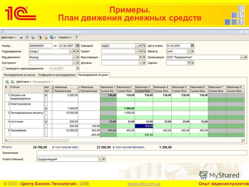 www.cbt.com.uawww.cbt.com.ua Опыт ведения проектов© ООО «Центр Бизнес-Технологий», 2008 Примеры. План движения денежных средств