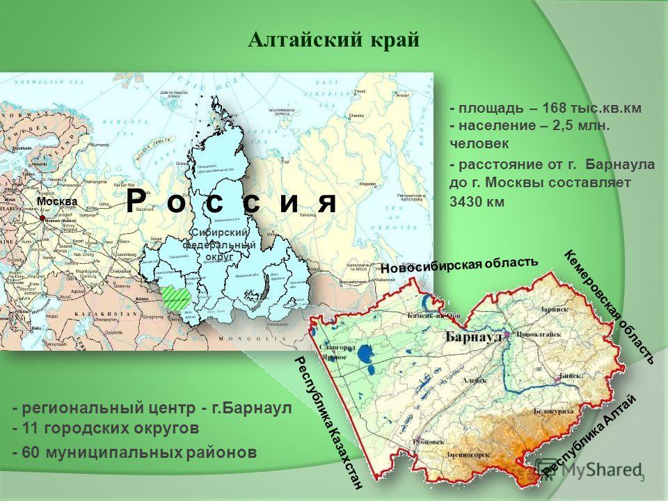 Р о с с и я Сибирский федеральный округ Москва Республика Казахстан Новосибирская область Кемеровская область Республика Алтай - площадь – 168 тыс.кв.км - население – 2,5 млн. человек - расстояние от г. Барнаула до г. Москвы составляет 3430 км - реги