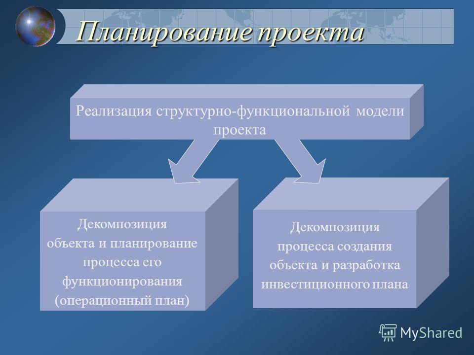 Обобщение вывода : Структуры объектов и процессов одинаковы и бинарны. Общая структура имеет вид: Следствие ПричинаУсловие