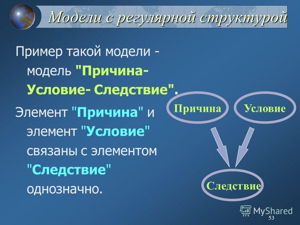 52 Другие виды сетевых моделей Статические модели (CASE- модели)- модели связи (структуры) элементов Динамические модели (Сети ПЕТРИ и др.) - модели выполнения операций элементами структуры