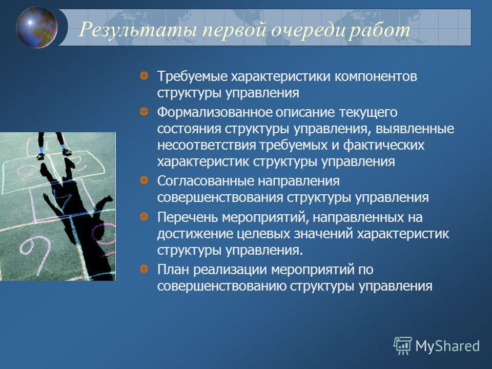 Используемые методики и инструменты Сбор информации о текущем состоянии структуры управления ремонтной кампании и требований к ней Анализ существующих управленческих бизнес- процессов Анализ разработанных ранее предложений по структуре и управленческ