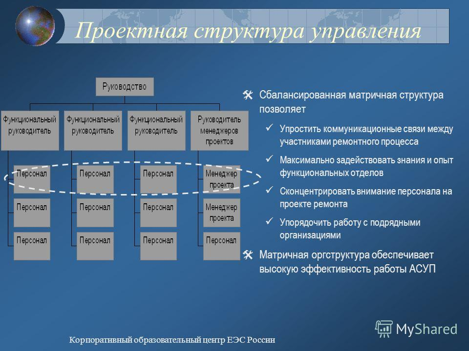 Результаты первой очереди работ Требуемые характеристики компонентов структуры управления Формализованное описание текущего состояния структуры управления, выявленные несоответствия требуемых и фактических характеристик структуры управления Согласова