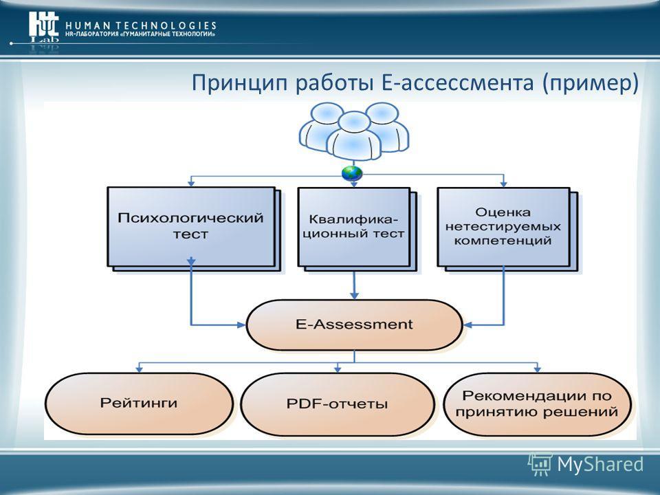 Принцип работы E-ассессмента (пример)