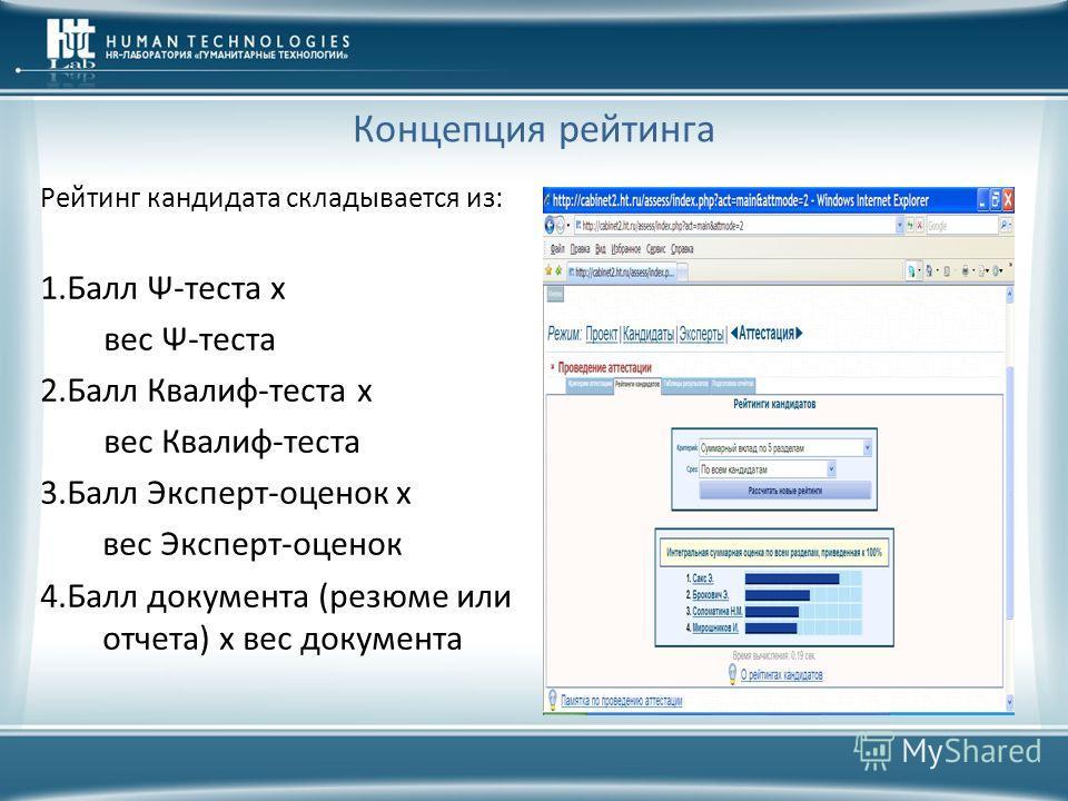 Концепция рейтинга Рейтинг кандидата складывается из: 1.Балл Ψ-теста x вес Ψ-теста 2.Балл Квалиф-теста x вес Квалиф-теста 3.Балл Эксперт-оценок x вес Эксперт-оценок 4.Балл документа (резюме или отчета) x вес документа